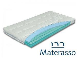 Materac Baby Natur Materace wysyłamy od ręki! - Najlepsze rabaty - tel. 503-383-380 , ./Rozmiar - 60x120
