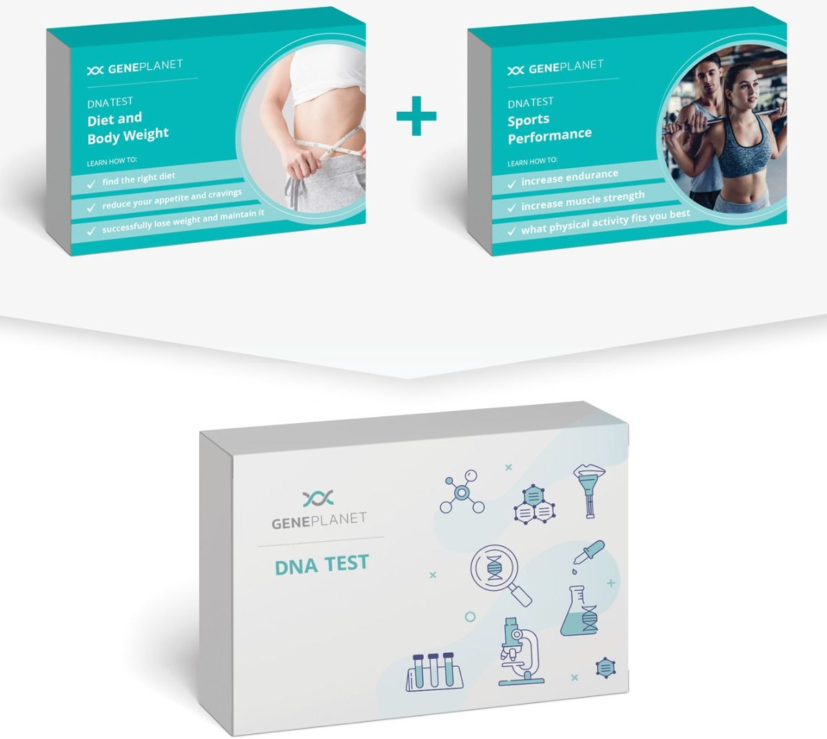 GenePlanet DNA Test Sports Performance + Diet and Body Weight