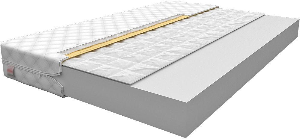 Materac do łóżka Medios 6X - 12 rozmiarów
