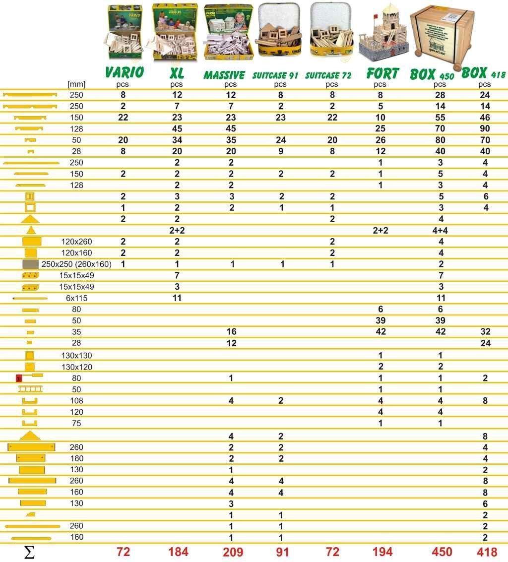 Walachia 8594036430358 8594036430358-Vario walizka z klockami drewnianymi, 72 części