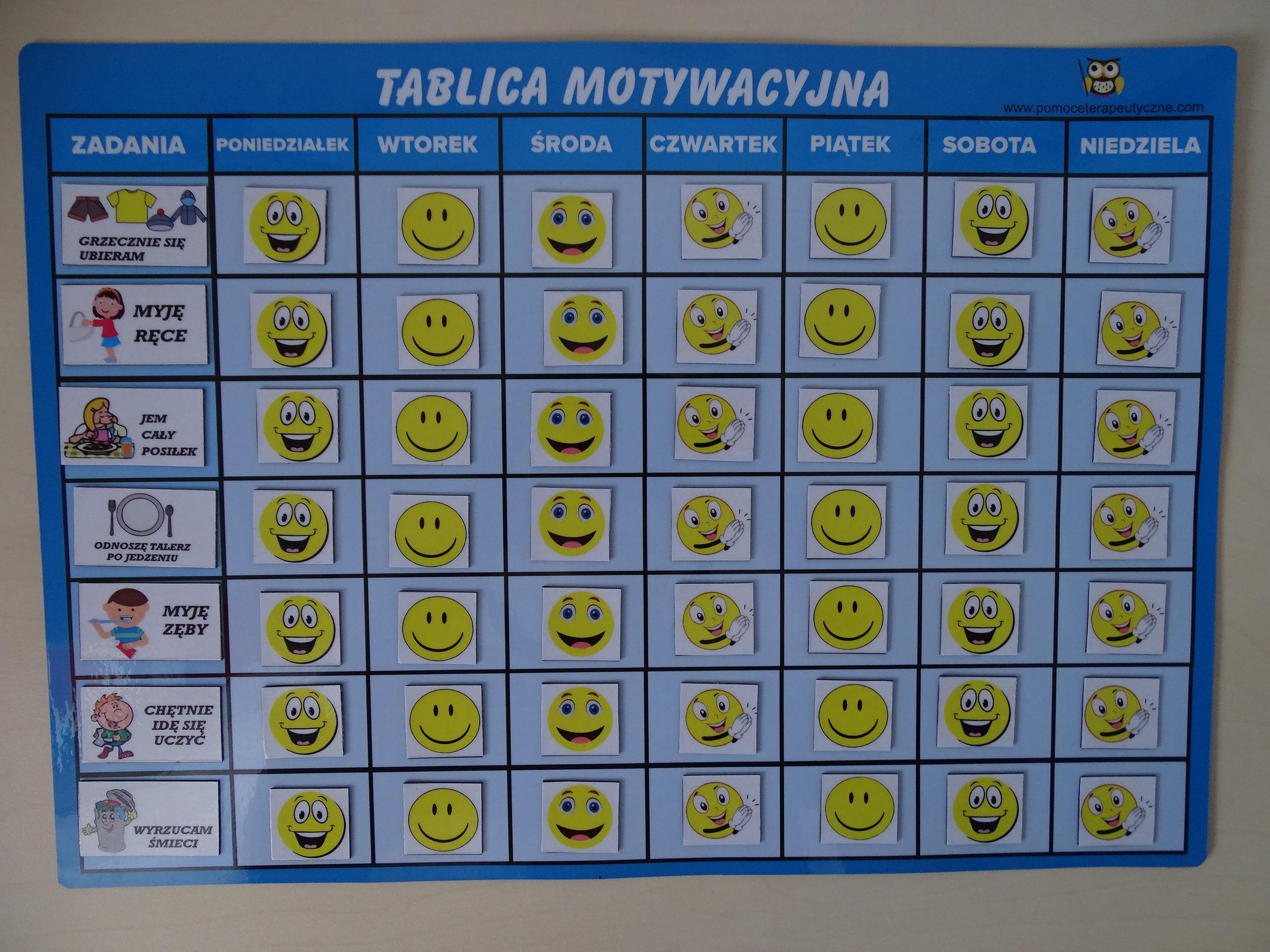 Magnetyczna Tablica Motywacyjna Wesołe Buźki