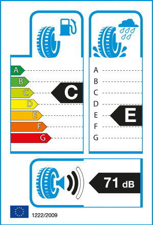 Dunlop GRANDTREK ST 20 225/65 R18 103 H