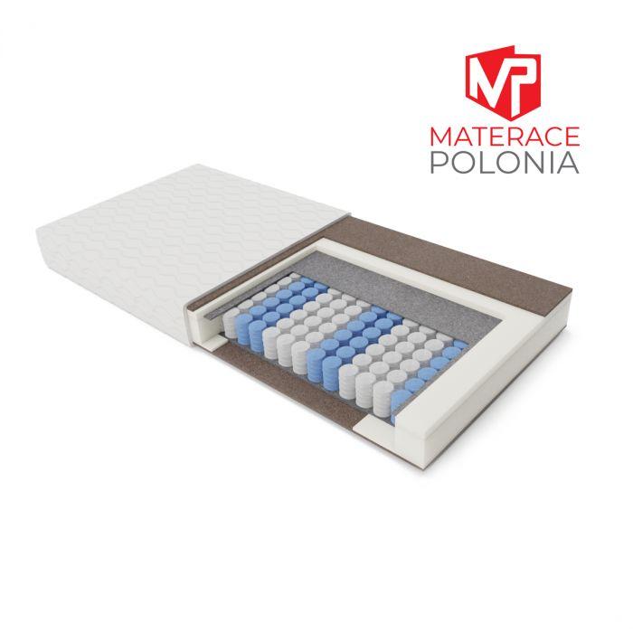 materac kieszeniowy SZLACHECKI MateracePolonia 200x200 H3 + DARMOWA DOSTAWA
