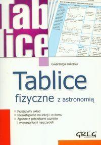 Tablice fizyczne z astronomią