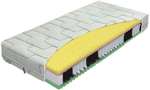 Materac KOMODOR BIO-EX MATERASSO kieszeniowo-piankowy, Rozmiar: 80x200, Pokrowiec Materasso: Algua Darmowa dostawa, Wiele produktów dostępnych od ręki!