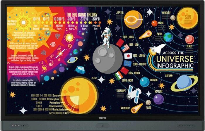Monitor interaktywny BENQ 4K UHD RP7501K + UCHWYT i KABEL HDMI GRATIS !!! MOŻLIWOŚĆ NEGOCJACJI  Odbiór Salon WA-WA lub Kurier 24H. Zadzwoń i Zamów: 888-111-321 !!!