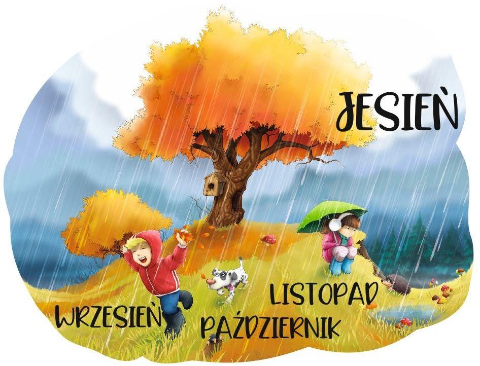 Jesień - 4 pory roku z opisem
