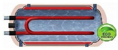 Bojler ERMET 80l poziomy dwupłaszczowy z wężownicą (2 źródła ciepła)
