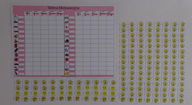 Tablica motywacyjna (grupa 26- osobowa) A3