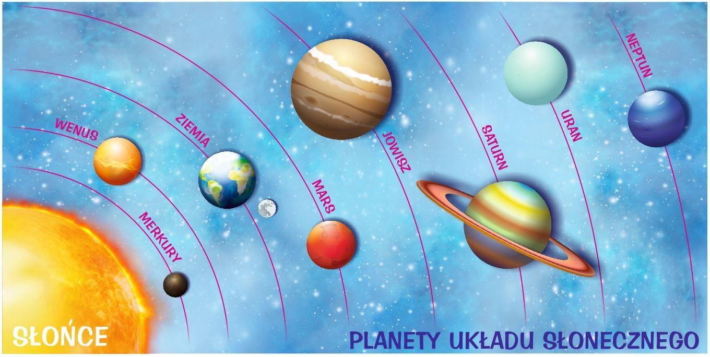 Naklejka Planety Układu Słonecznego