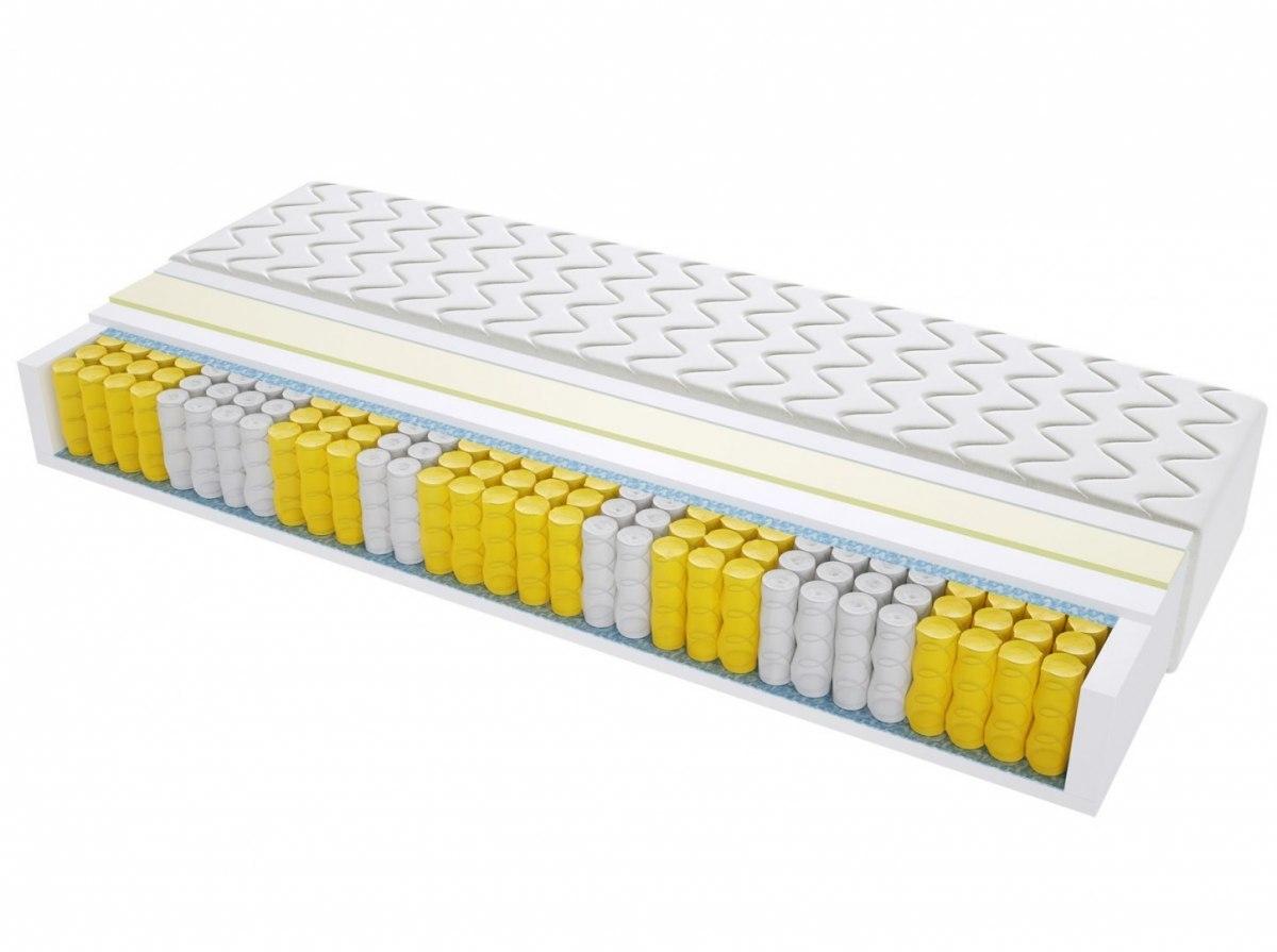 Materac kieszeniowy DALLAS MAX PLUS 90x180 cm Średnio twardy Visco Memory dwustronny