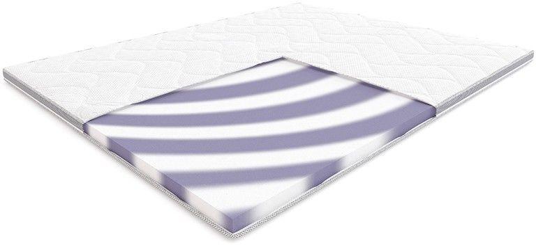 Materac BASS HILDING nawierzchniowy : Rozmiar - 100x200, Pokrowce Hilding - Tencel New