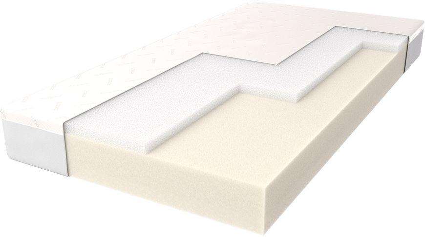 Materac Termoelastyczny ROYAL MED STANDARD 140x200