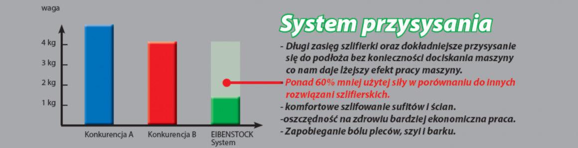 Szlifierka do gipsu EIBENSTOCK ELS 225.1 0620N000