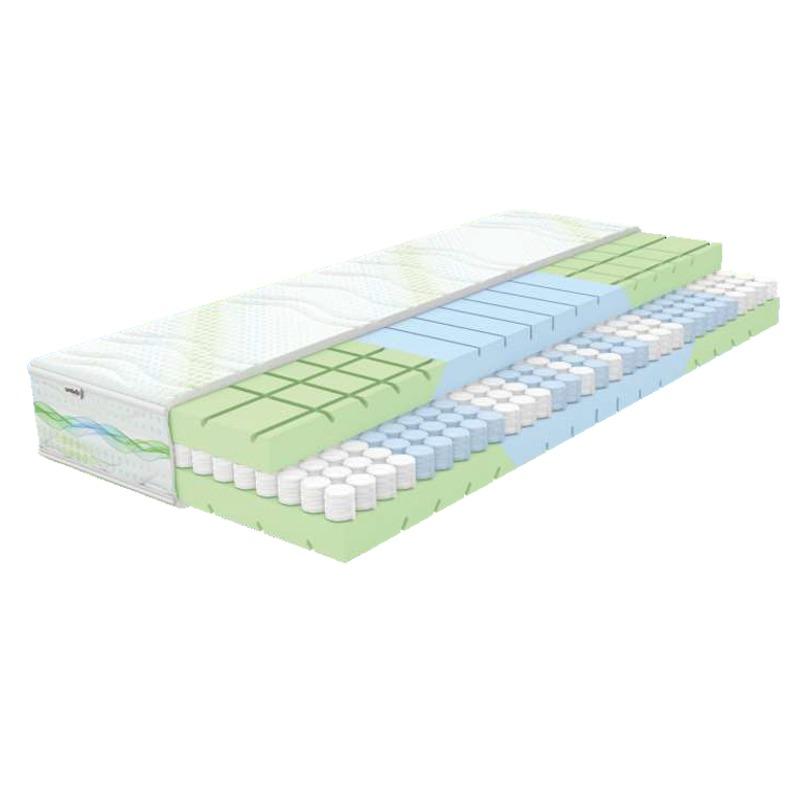 Materac COMFEEL  SPEED SEMBELLA piankowo-sprężynowy : Rozmiar - 100x200, Twardość - H2