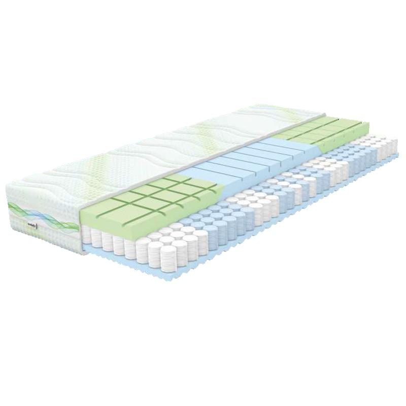 Materac COMFEEL  START SEMBELLA piankowo-sprężynowy : Rozmiar - 90x200, Twardość - H2