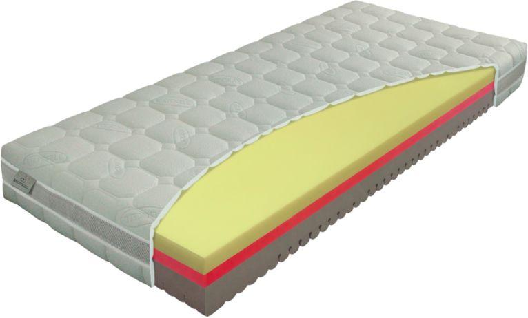Materac COMFORT ANTIBACTERIAL MATERASSO piankowy : Rozmiar - 120x200