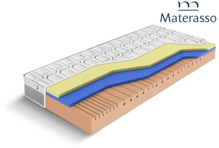 MATERASSO VISCOSTAR - materac termoelastyczny, piankowy, Rozmiar - 140x200, Twardość - twardy NAJLEPSZA CENA, DARMOWA DOSTAWA