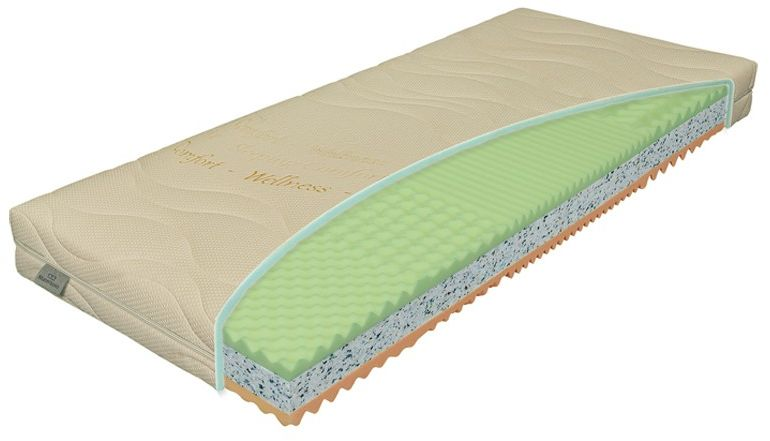 Materac KLASIK MATERASSO piankowy : Rozmiar - 90x200, Pokrowce Materasso - Bamboo