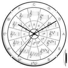 Zegar convex hobby koło kwintowe #2