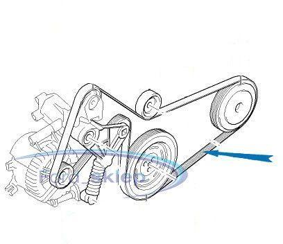 pasek wieloklinowy alternatora Mondeo MK# - Bosch