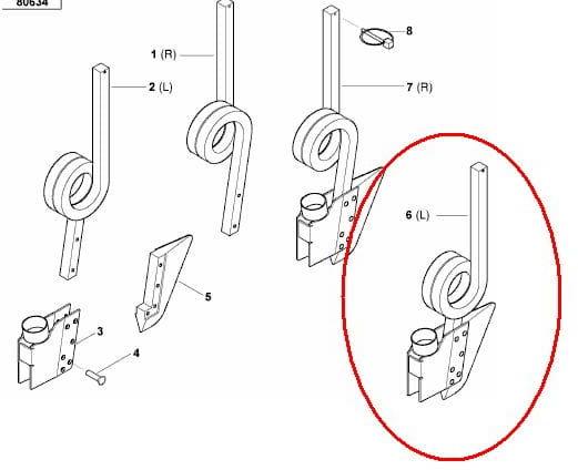 REDLICA NAWOZOWA OPTIMA KPL. AC821132