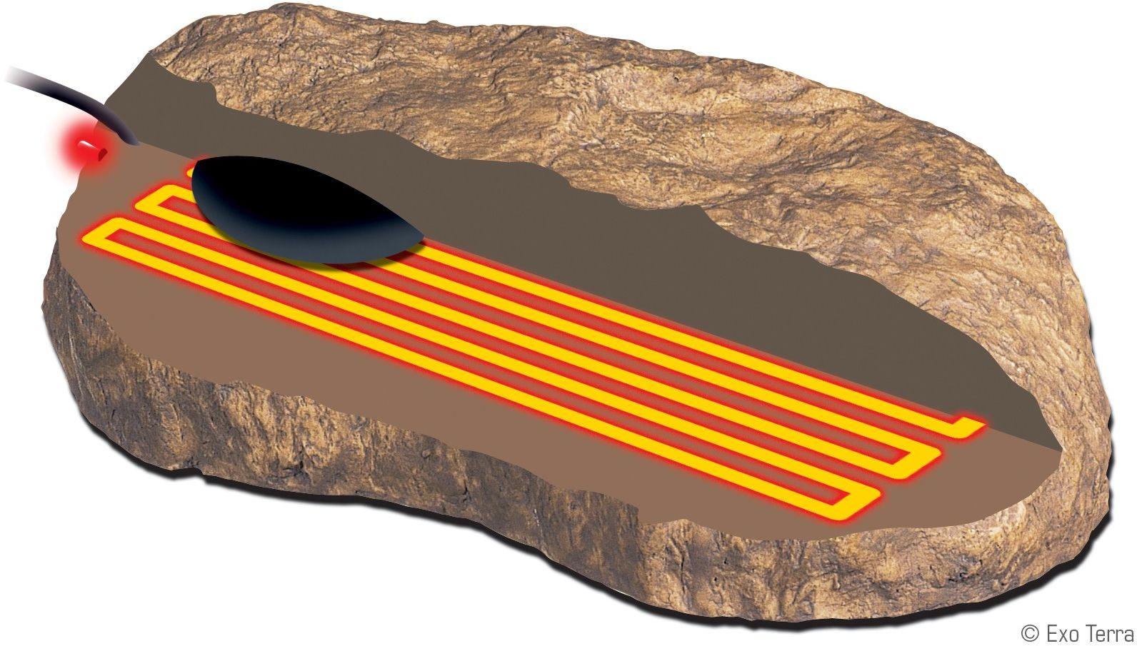 Exo-Terra Kamień grzewczy Heat Wave Rock