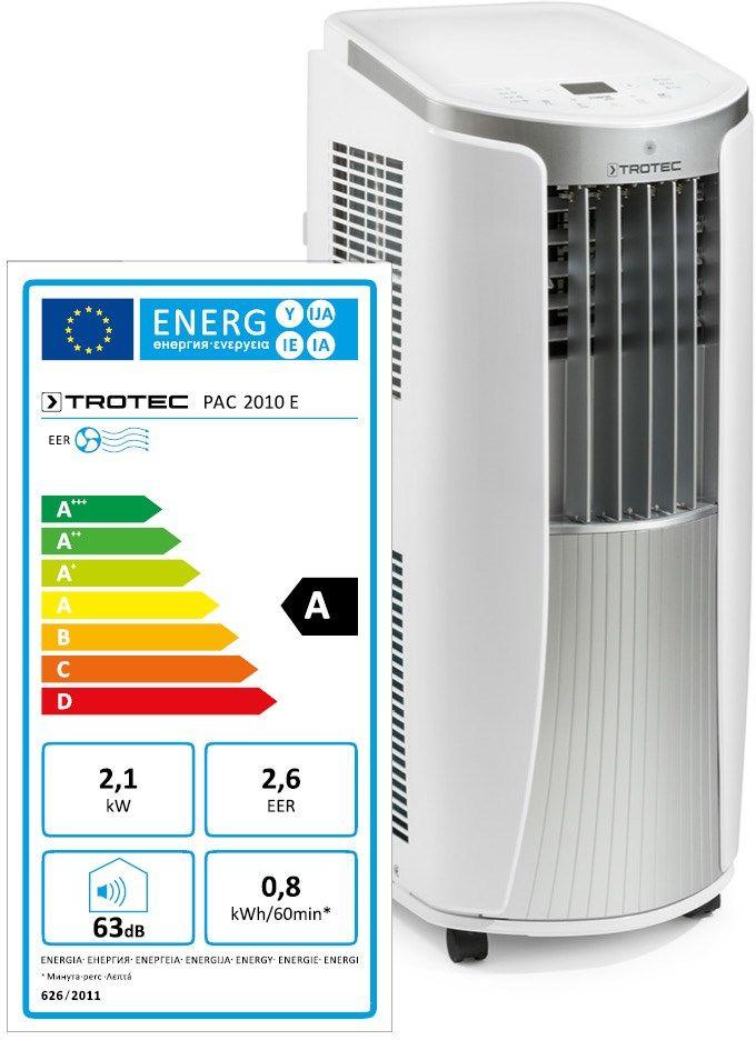 Klimatyzator przenośny PAC 2010 E