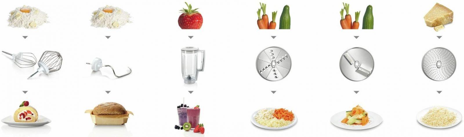Przykładowe posiłki, które możemy przygotować przy pomocy bogatej gamy akcesoriów do serii robotów kuchennych Bosch MUM 5