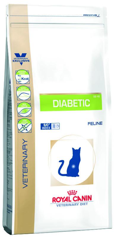 Karma dla kota cukrzyka