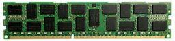 Pamięć RAM 16GB